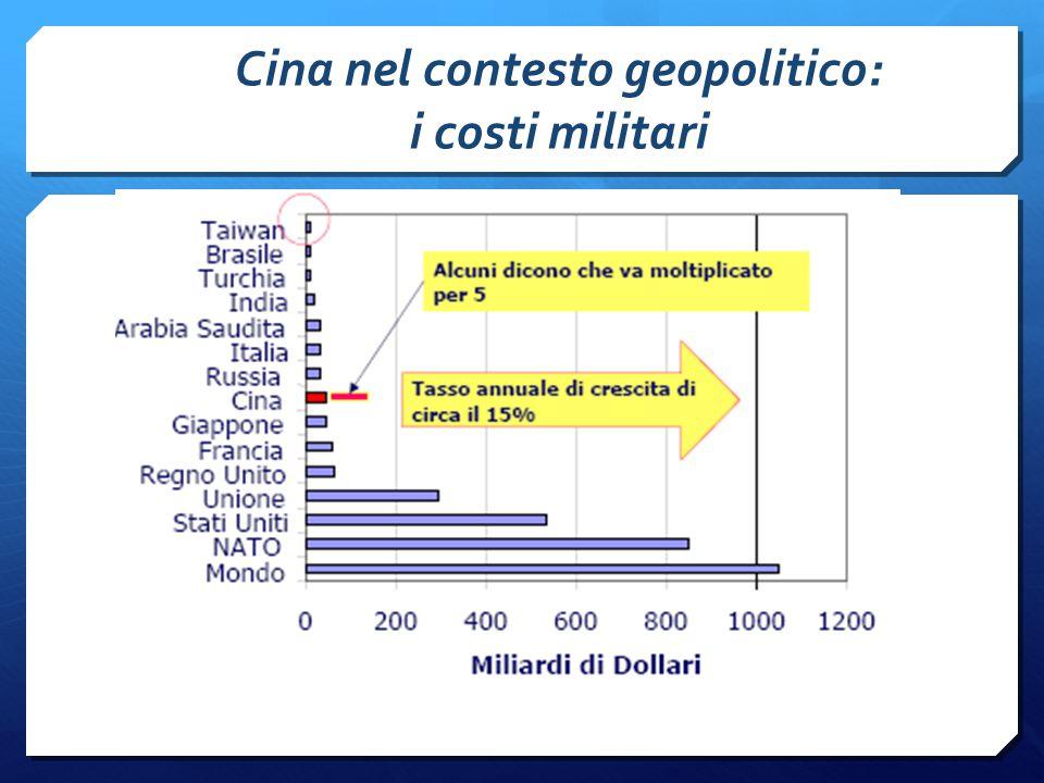 Cina nel contesto geopolitico: i costi militari