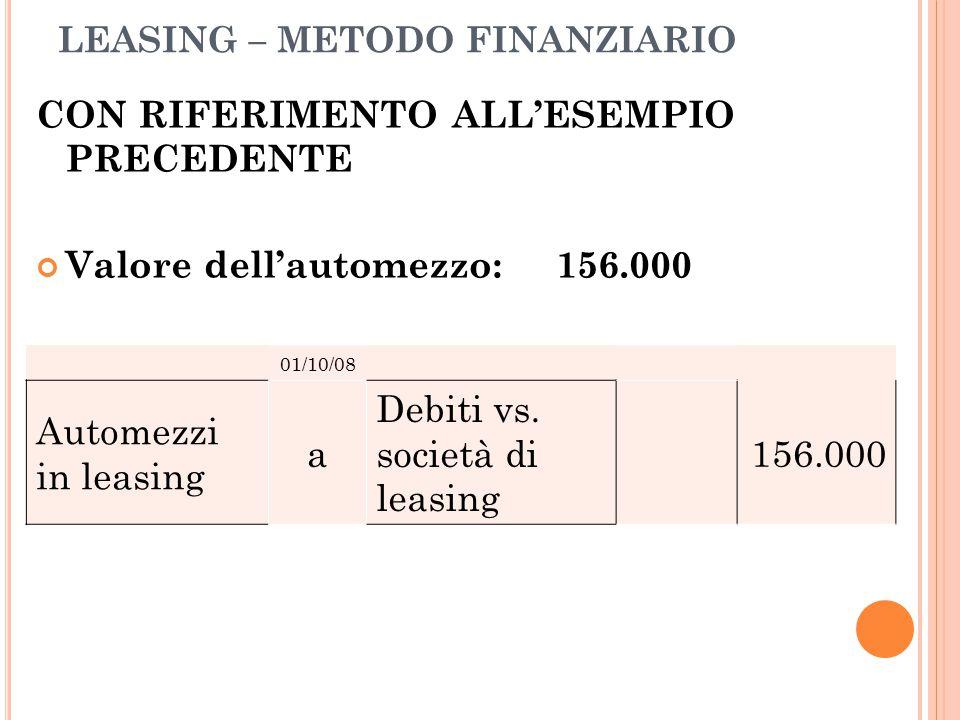 LEASING – METODO FINANZIARIO