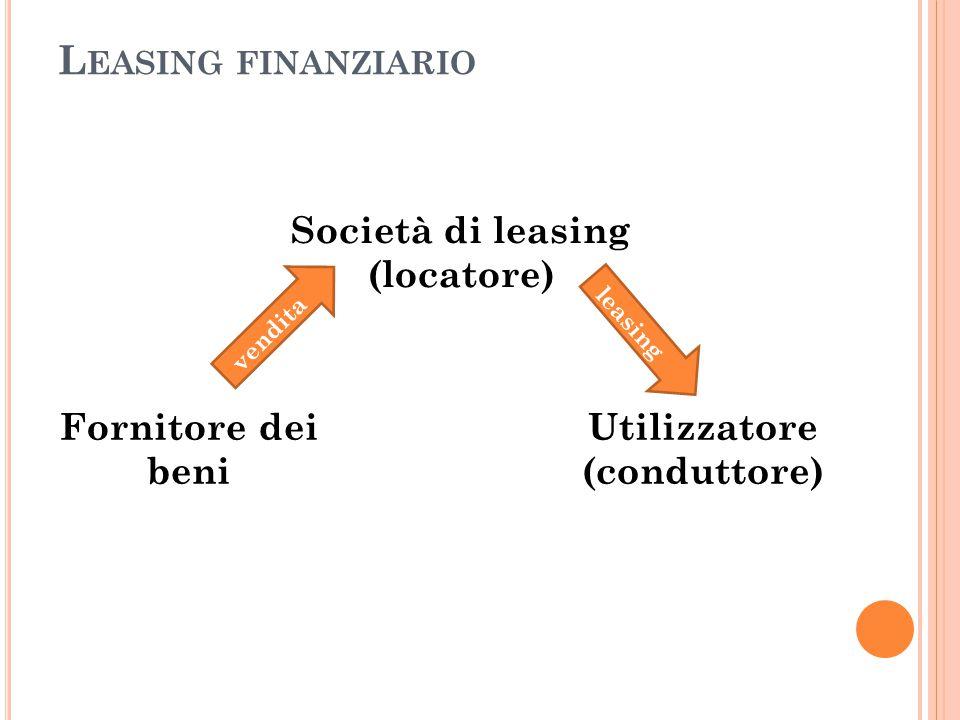 Società di leasing (locatore) Utilizzatore (conduttore)