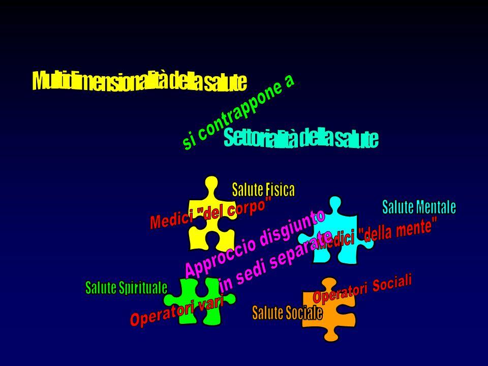 Multidimensionalità della salute