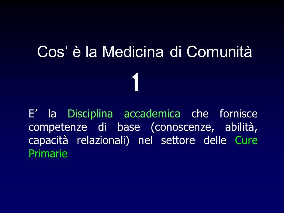 Cos' è la Medicina di Comunità