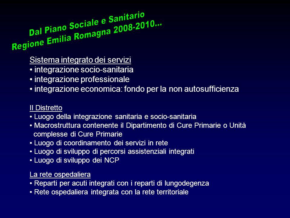 Sistema integrato dei servizi integrazione socio-sanitaria