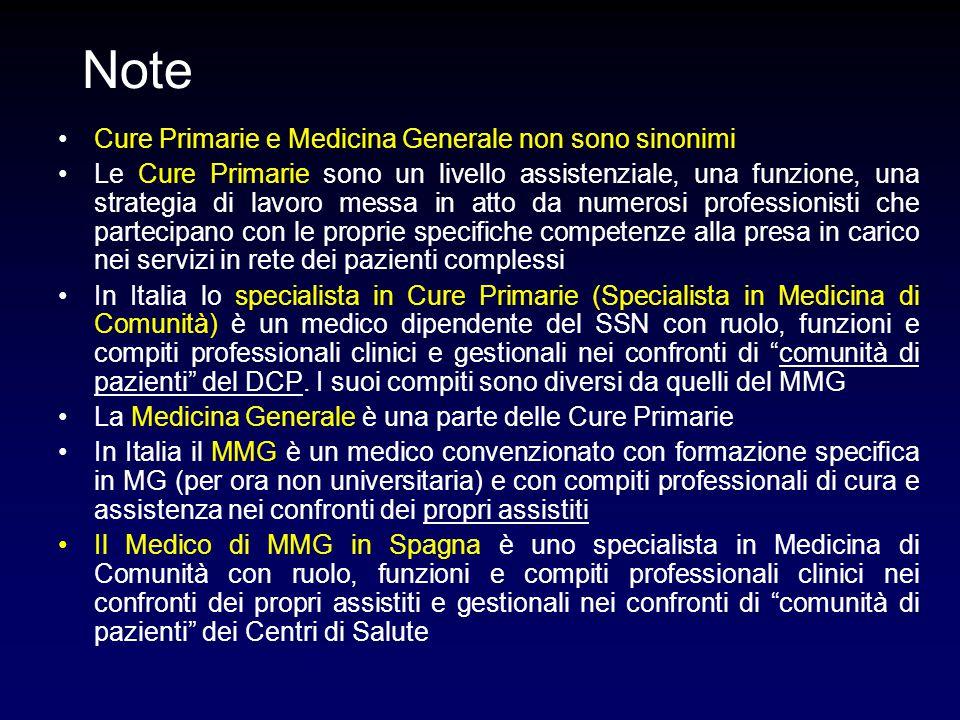 Note Cure Primarie e Medicina Generale non sono sinonimi