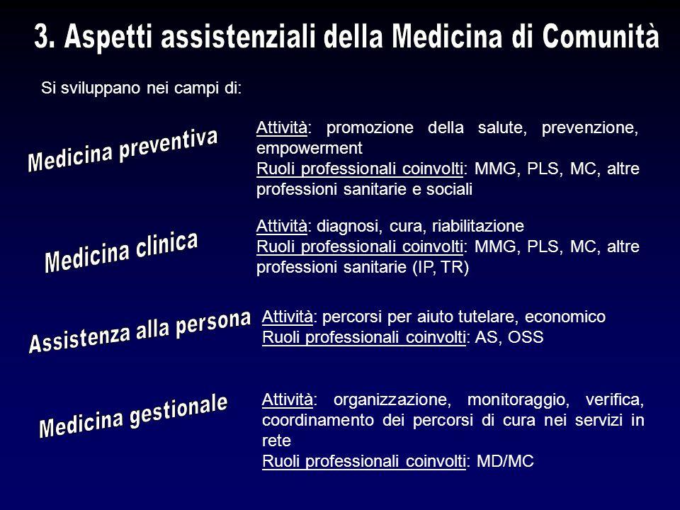 3. Aspetti assistenziali della Medicina di Comunità