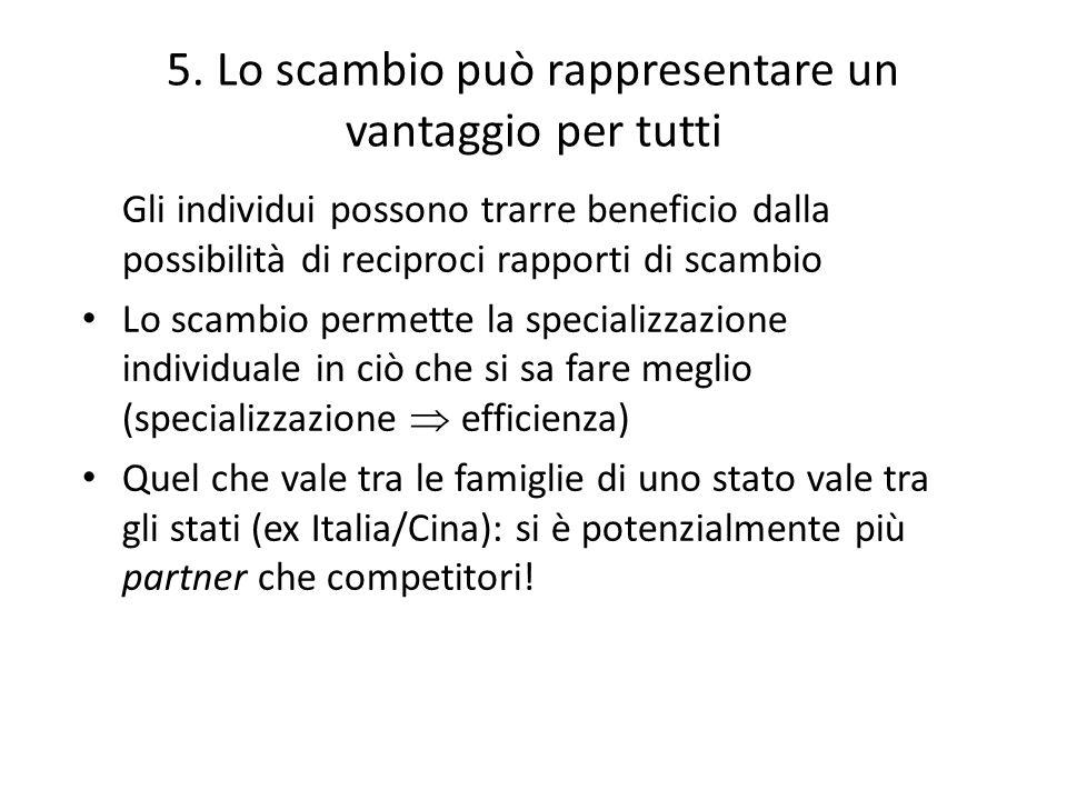 5. Lo scambio può rappresentare un vantaggio per tutti