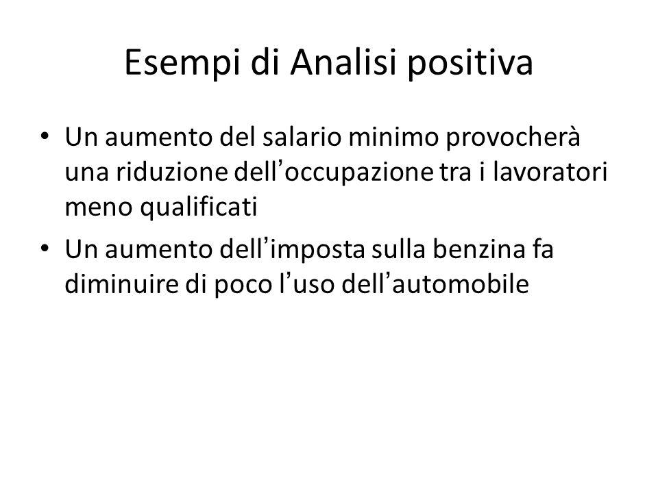 Esempi di Analisi positiva