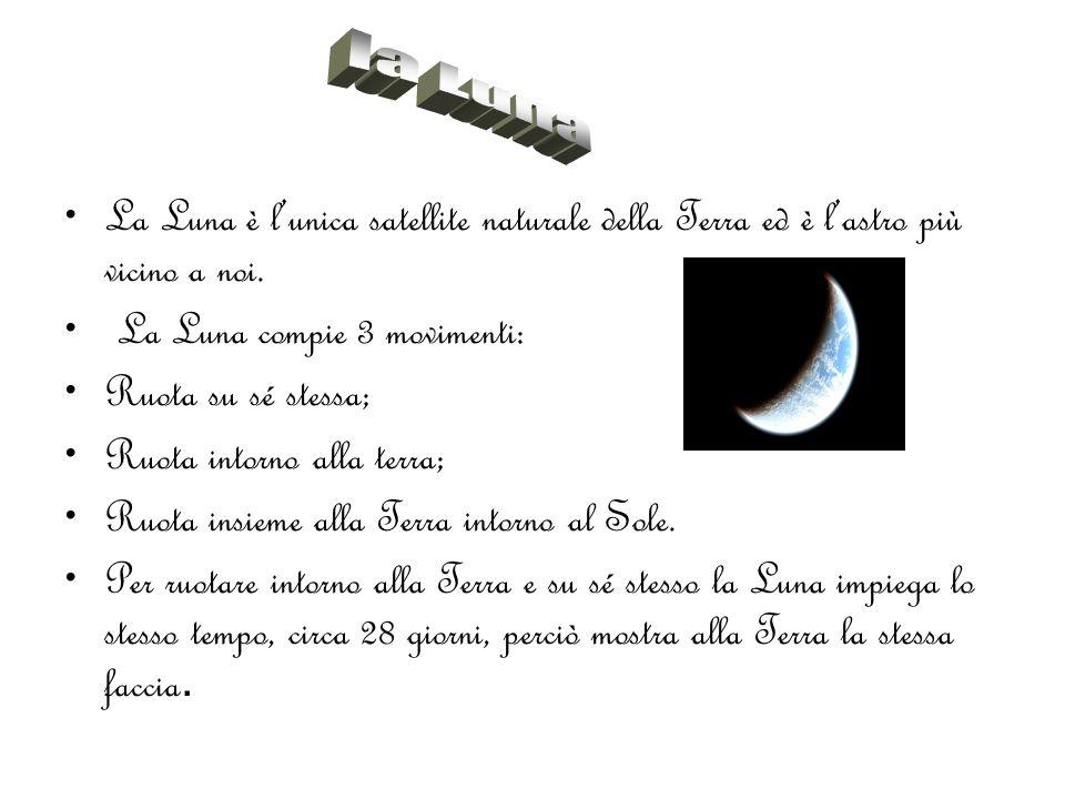 La Luna compie 3 movimenti: Ruota su sé stessa;