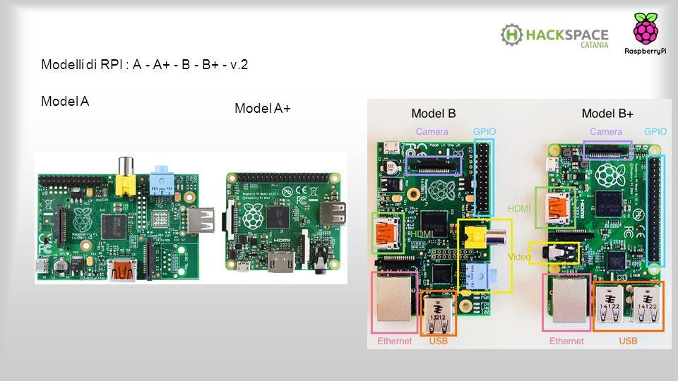 Modelli di RPI : A - A+ - B - B+ - v.2