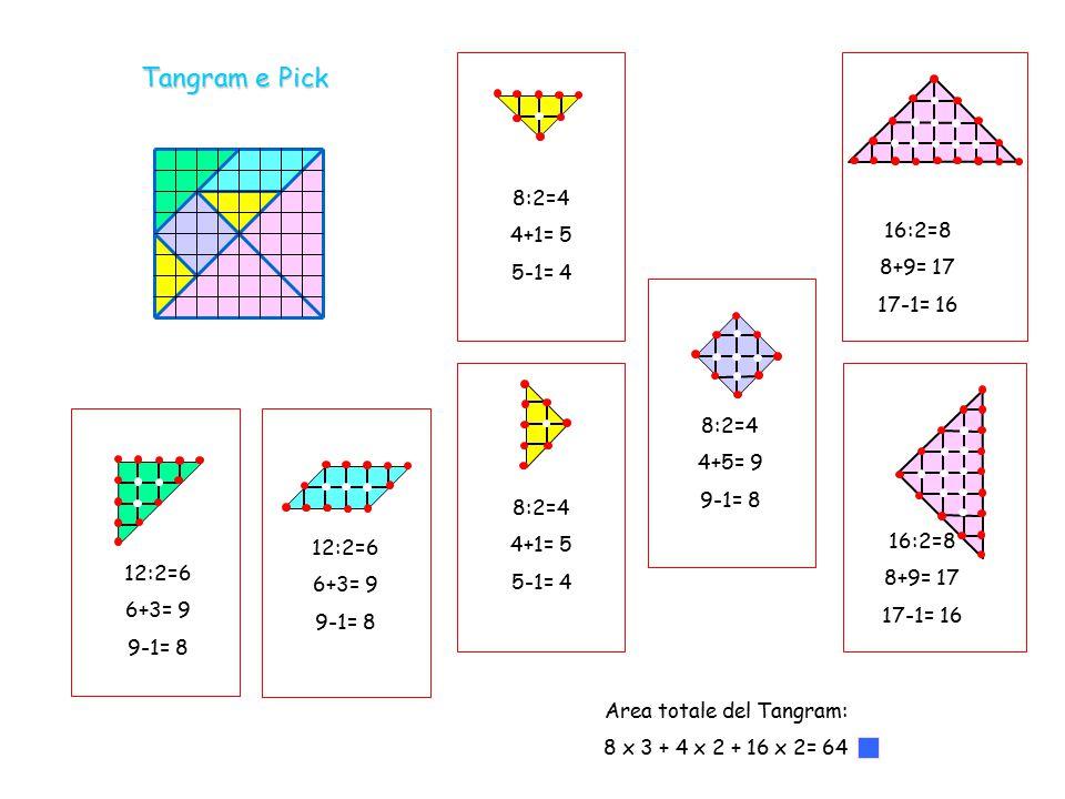 Area totale del Tangram: