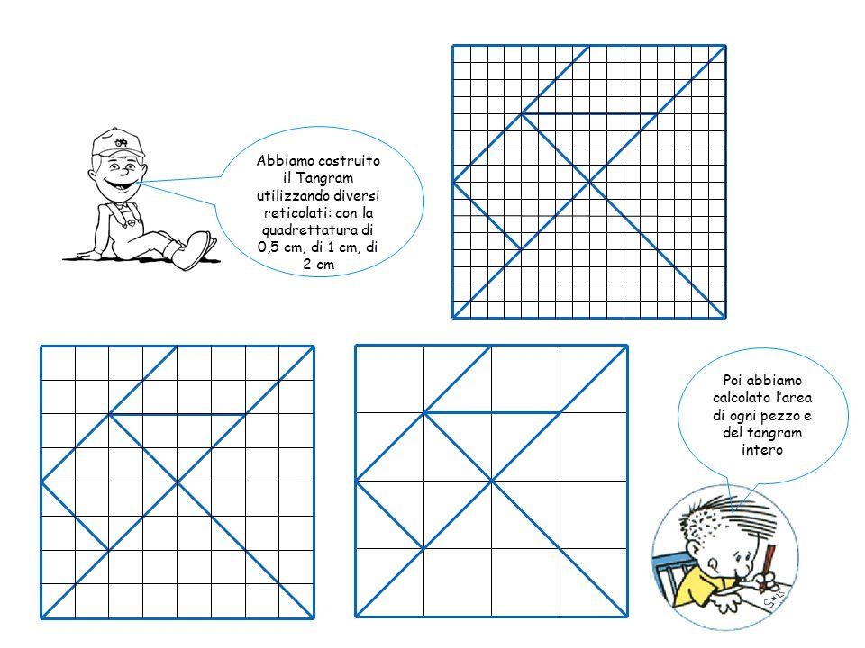 Poi abbiamo calcolato l'area di ogni pezzo e del tangram intero