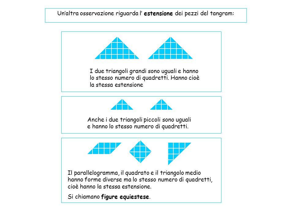 Un'altra osservazione riguarda l' estensione dei pezzi del tangram: