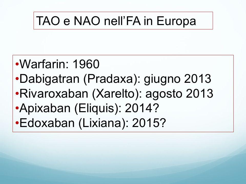 TAO e NAO nell'FA in Europa