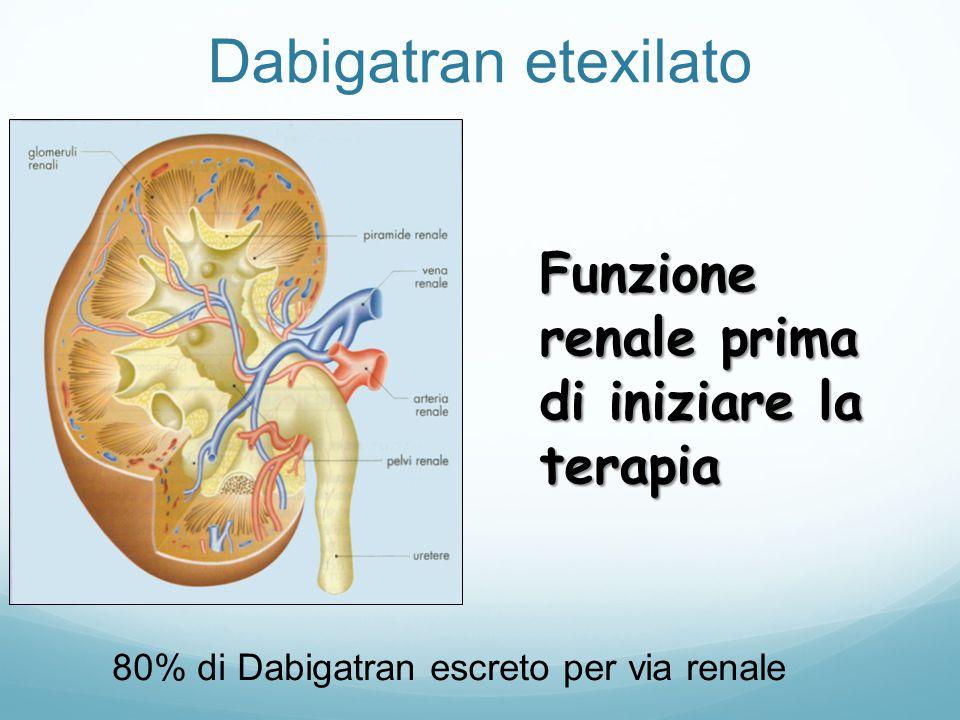 Dabigatran etexilato Funzione renale prima di iniziare la terapia