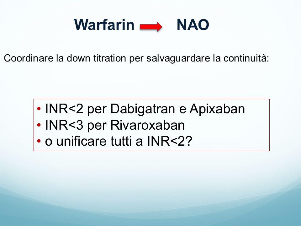 Warfarin NAO INR<2 per Dabigatran e Apixaban