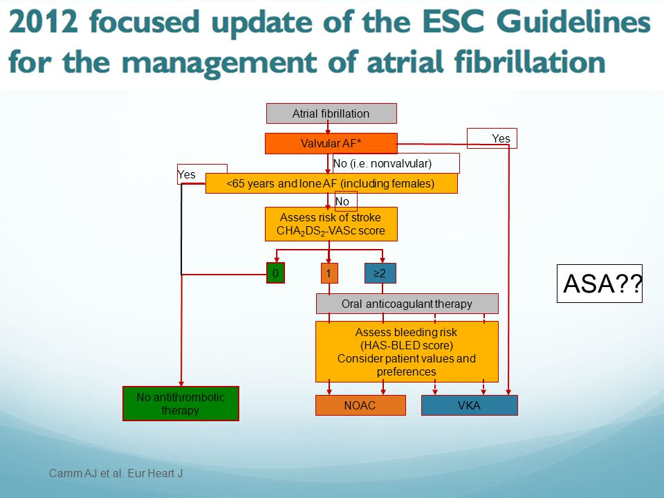 ASA Yes Atrial fibrillation Valvular AF*
