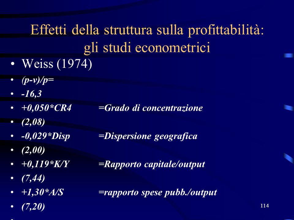 Effetti della struttura sulla profittabilità: gli studi econometrici