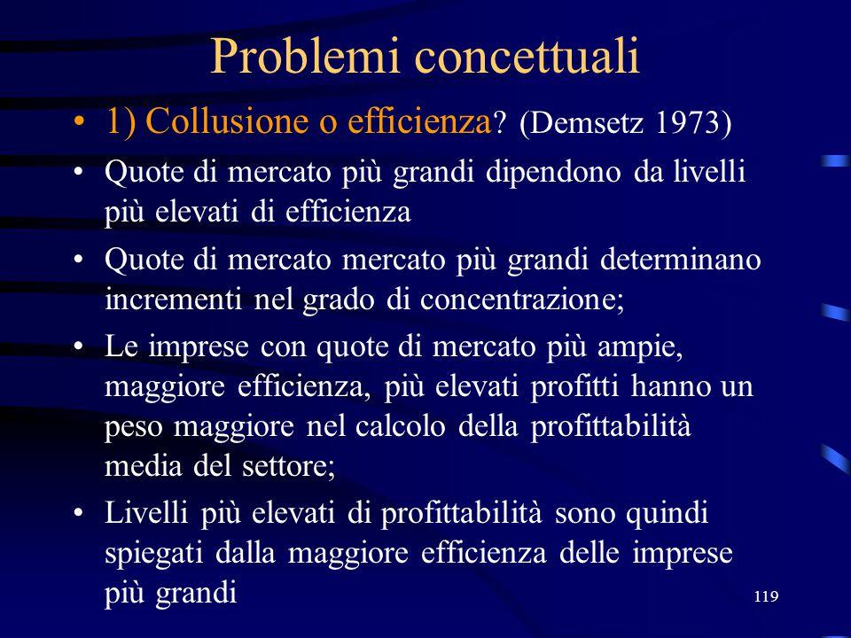 Problemi concettuali 1) Collusione o efficienza (Demsetz 1973)