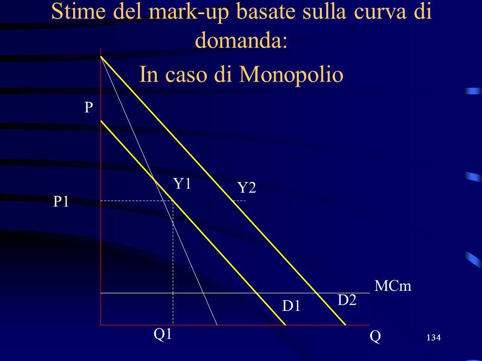Stime del mark-up basate sulla curva di domanda: In caso di Monopolio