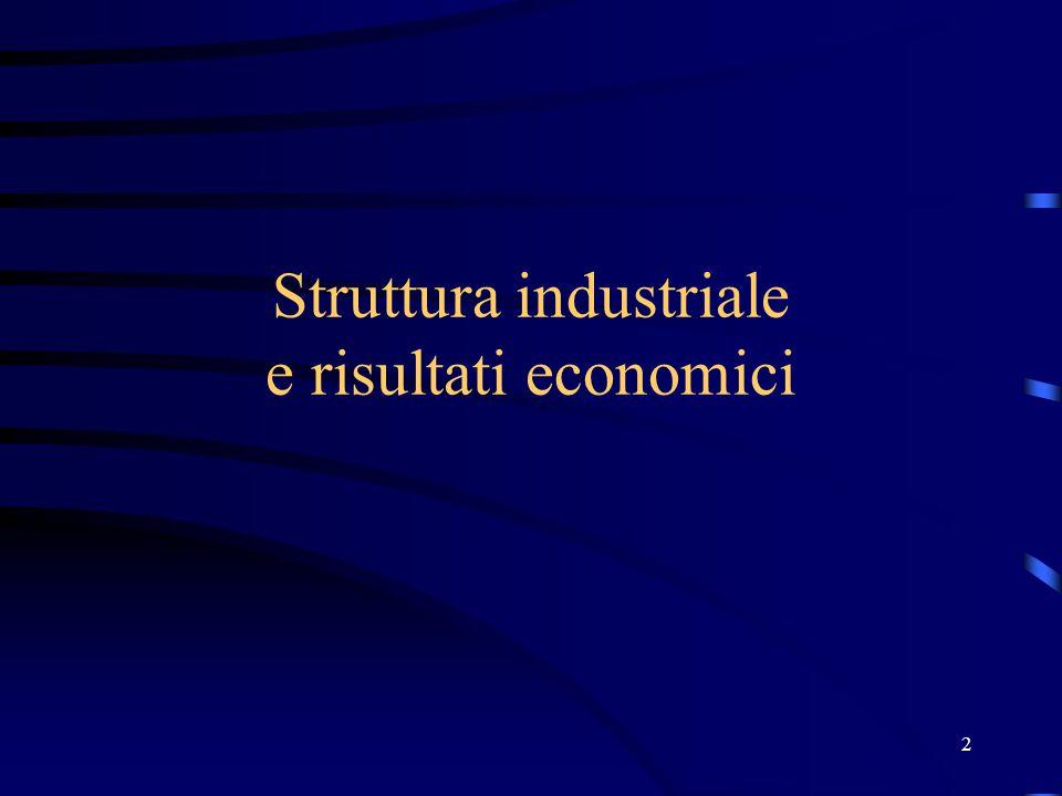 Struttura industriale e risultati economici