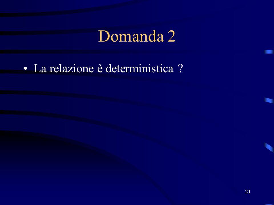 Domanda 2 La relazione è deterministica