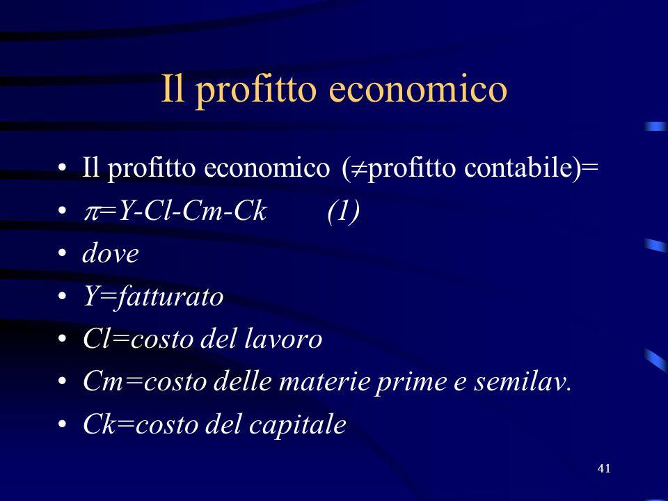 Il profitto economico Il profitto economico (profitto contabile)=