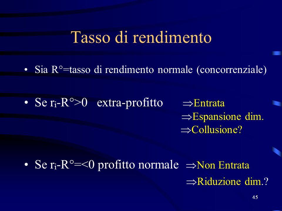 Tasso di rendimento Sia R°=tasso di rendimento normale (concorrenziale)