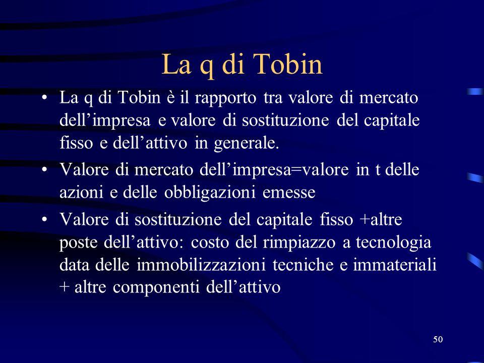 La q di Tobin La q di Tobin è il rapporto tra valore di mercato dell'impresa e valore di sostituzione del capitale fisso e dell'attivo in generale.