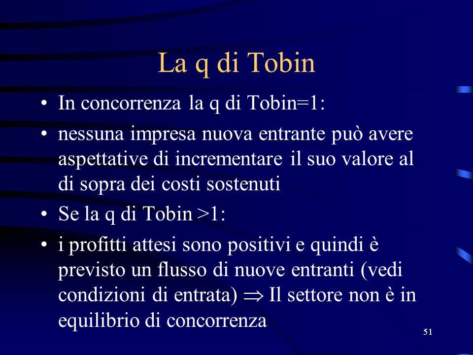 La q di Tobin In concorrenza la q di Tobin=1: