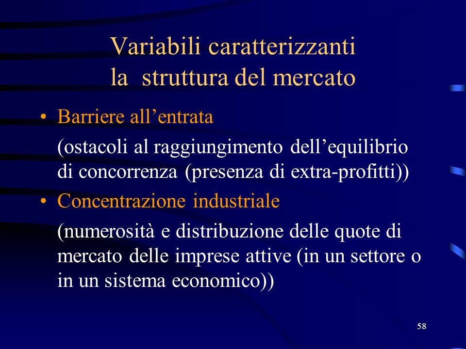 Variabili caratterizzanti la struttura del mercato