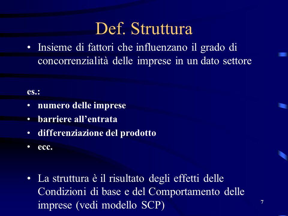 Def. Struttura Insieme di fattori che influenzano il grado di concorrenzialità delle imprese in un dato settore.