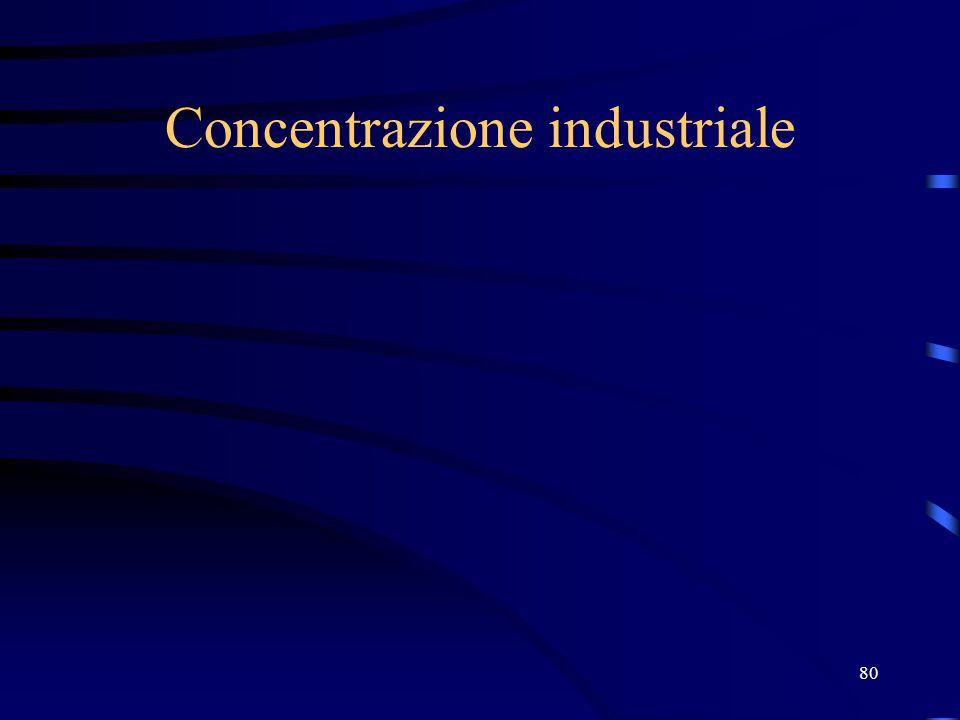Concentrazione industriale