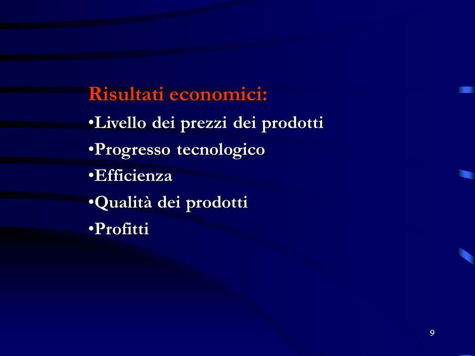 Risultati economici: Livello dei prezzi dei prodotti