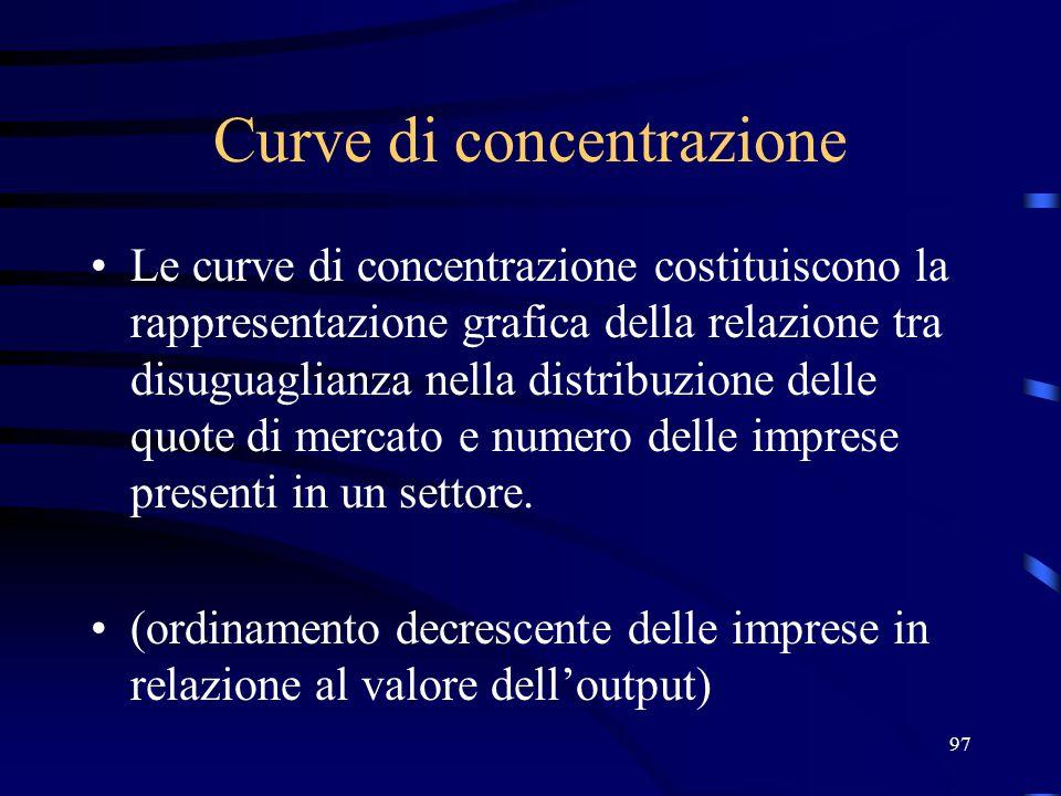 Curve di concentrazione