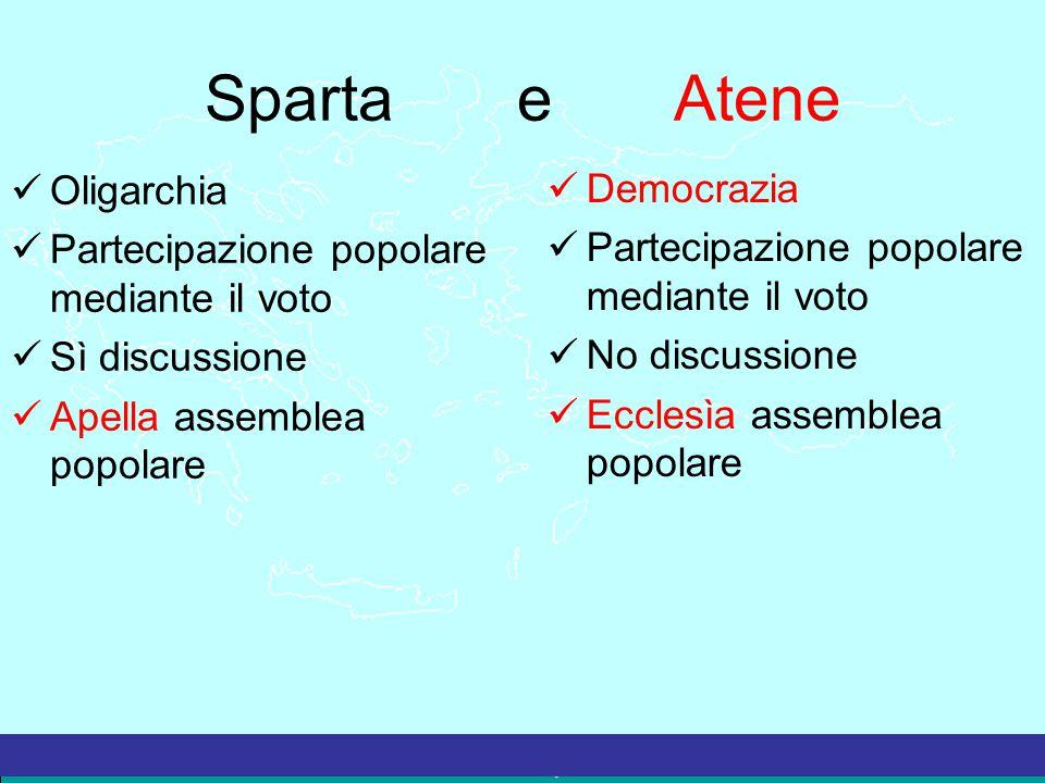 Sparta e Atene Oligarchia Democrazia