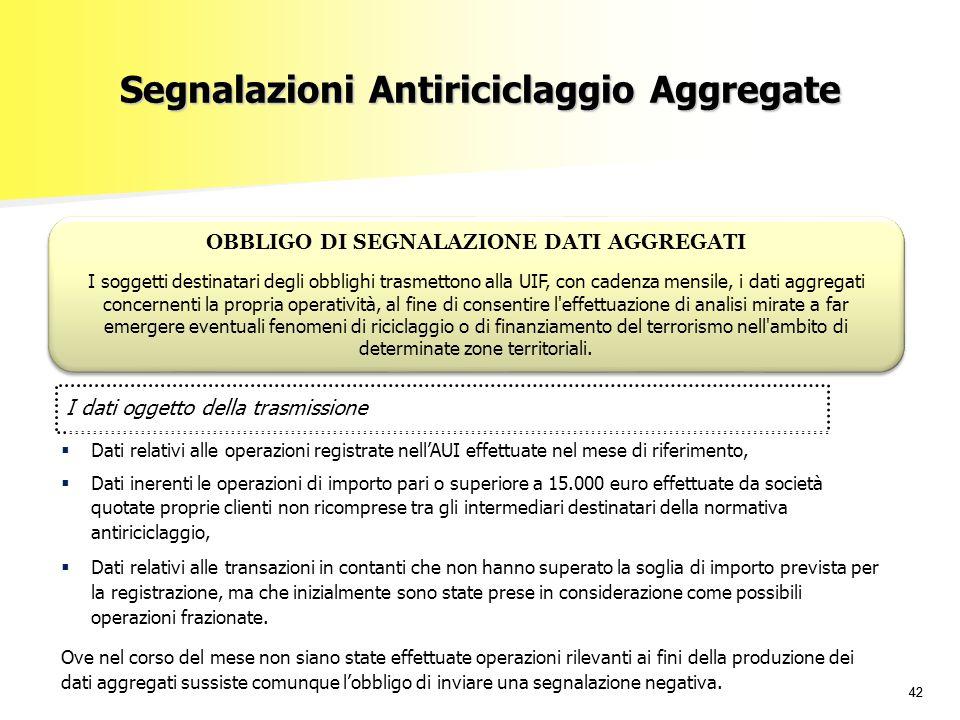 Segnalazioni Antiriciclaggio Aggregate