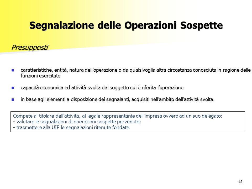 Segnalazione delle Operazioni Sospette