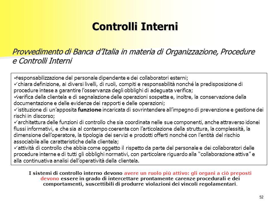 Controlli Interni Provvedimento di Banca d'Italia in materia di Organizzazione, Procedure e Controlli Interni.