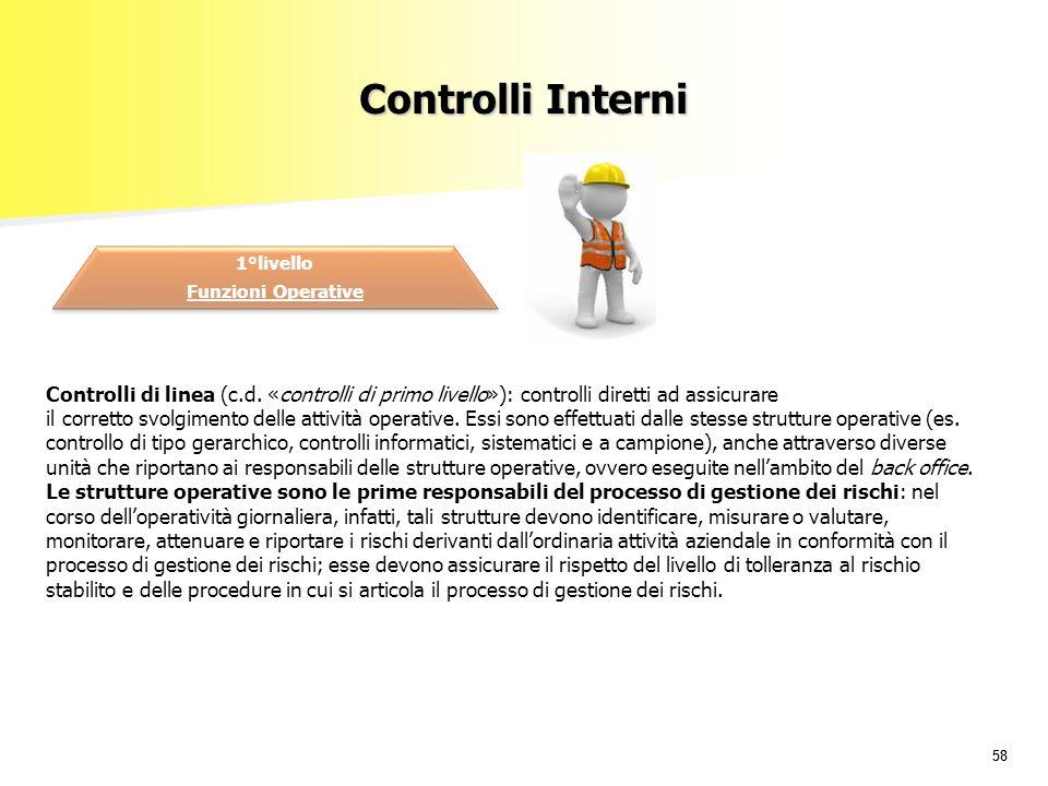 Controlli Interni 1°livello. Funzioni Operative.