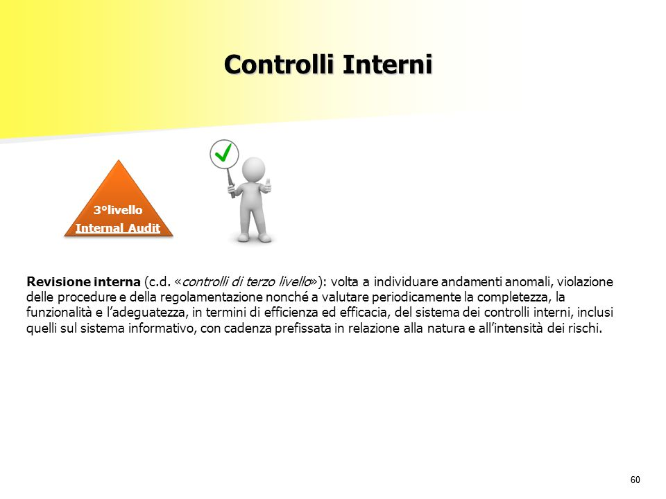 Controlli Interni 3°livello. Internal Audit.