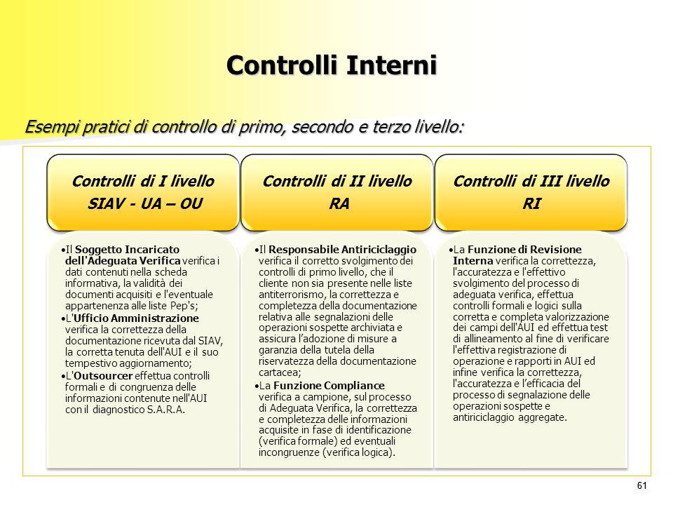 Controlli di II livello Controlli di III livello
