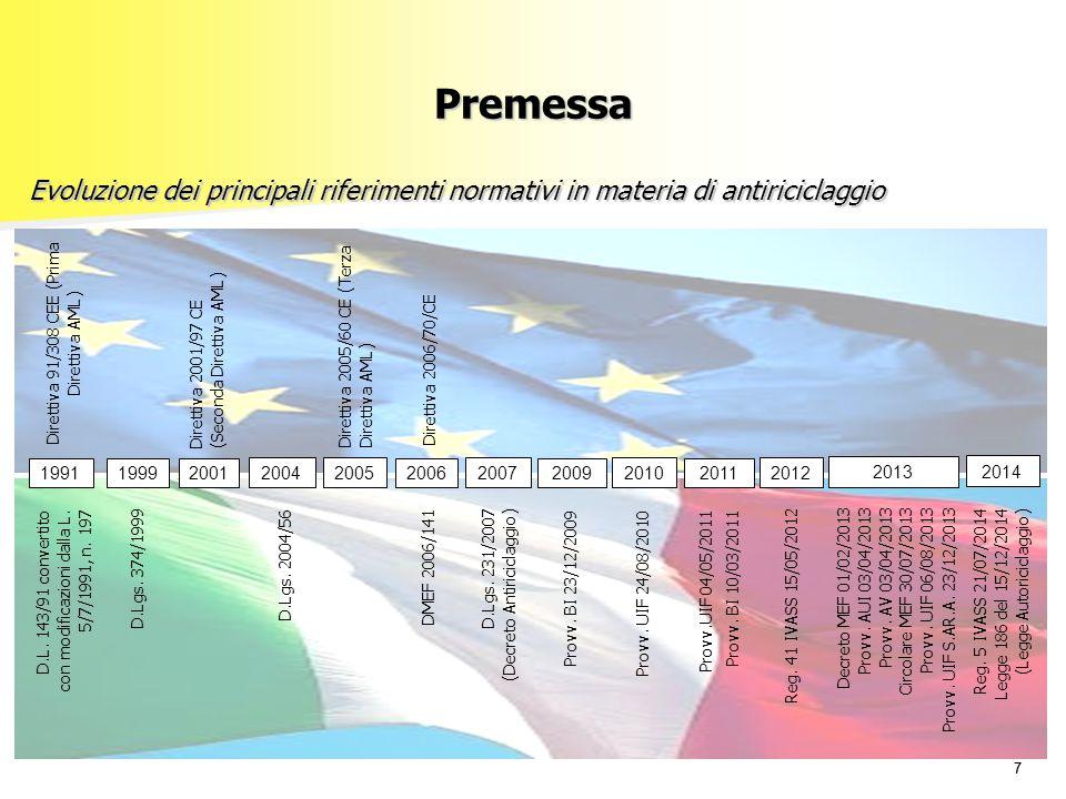 Direttiva 91/308 CEE (Prima Direttiva AML)