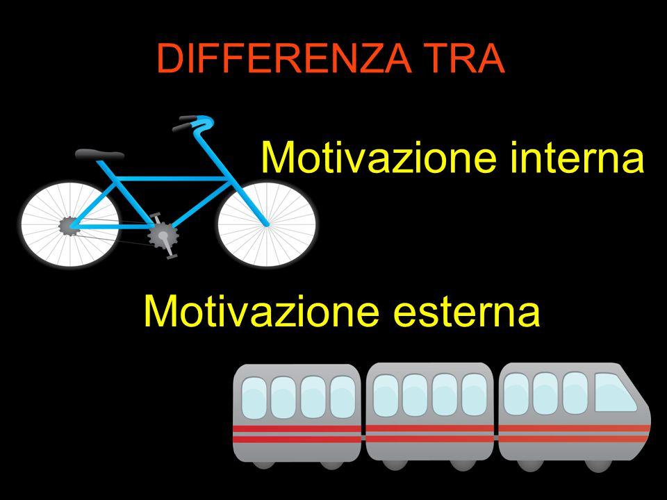 DIFFERENZA TRA Motivazione interna Motivazione esterna