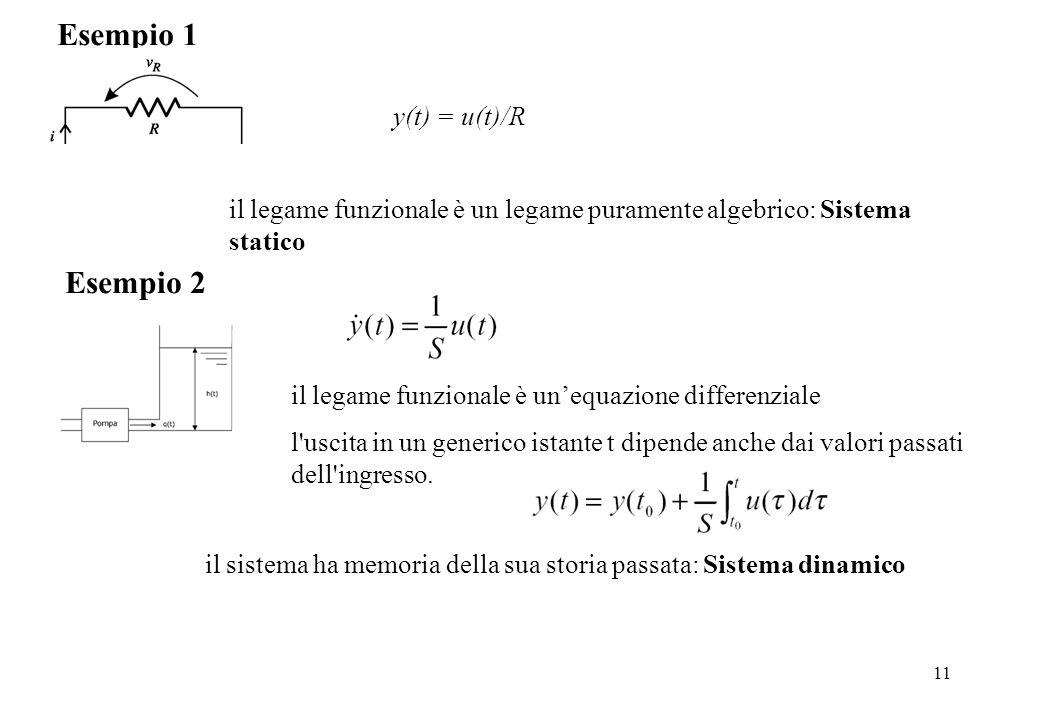 Esempio 1 Esempio 2 y(t) = u(t)/R
