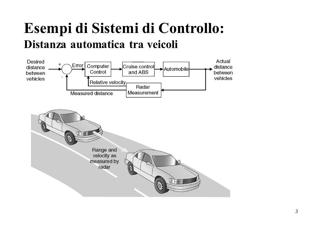 Esempi di Sistemi di Controllo: