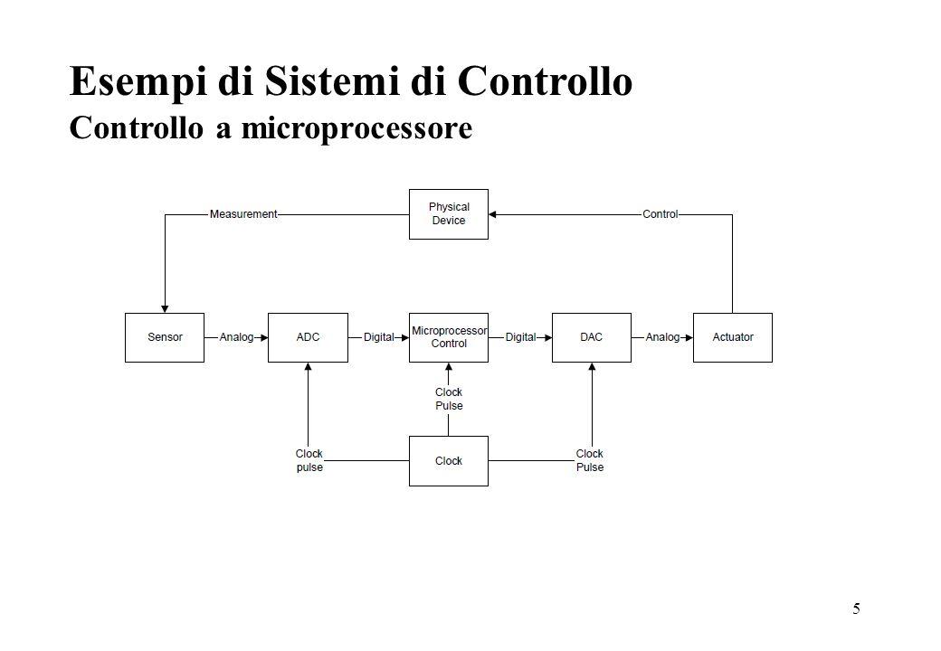 Esempi di Sistemi di Controllo