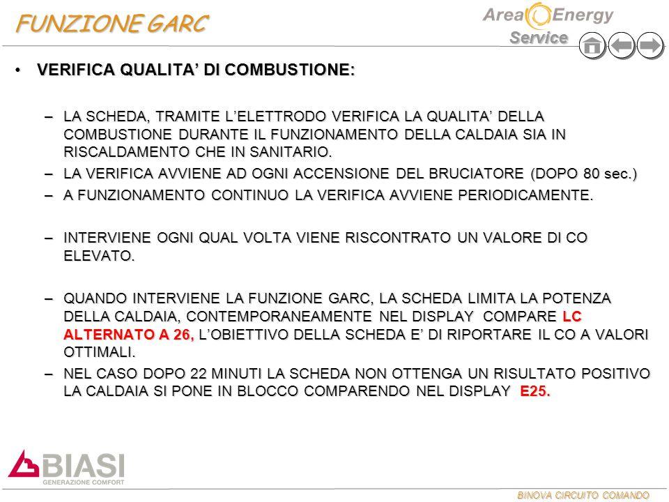 FUNZIONE GARC VERIFICA QUALITA' DI COMBUSTIONE: