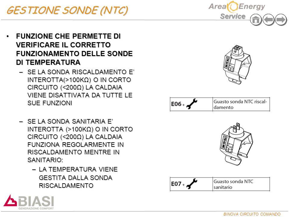 GESTIONE SONDE (NTC) FUNZIONE CHE PERMETTE DI VERIFICARE IL CORRETTO FUNZIONAMENTO DELLE SONDE DI TEMPERATURA.