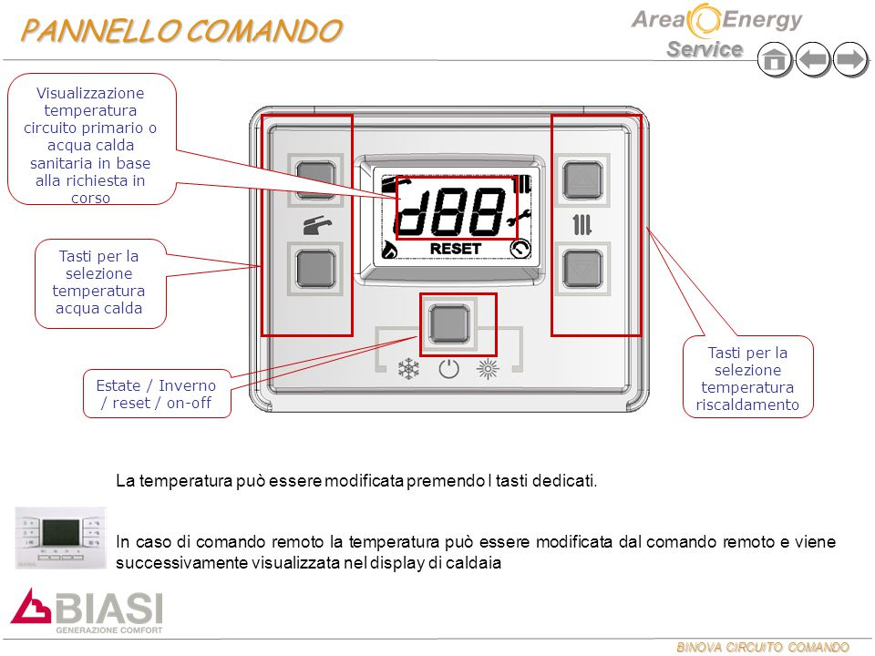 PANNELLO COMANDO Visualizzazione temperatura circuito primario o acqua calda sanitaria in base alla richiesta in corso.