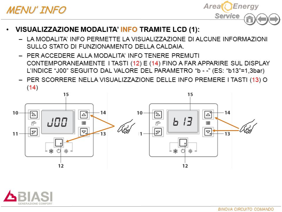 MENU' INFO VISUALIZZAZIONE MODALITA' INFO TRAMITE LCD (1):