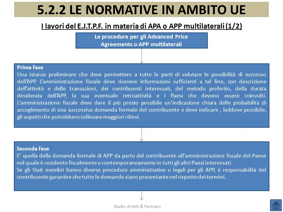 I lavori del E.J.T.P.F. in materia di APA o APP multilaterali (1/2)